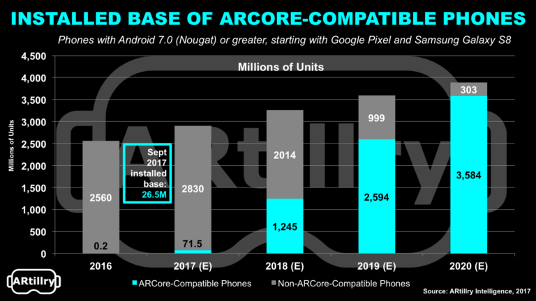 Stat/ Graphic created by ARTILLRY INTELLIGENCE, LLC